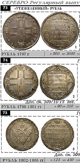 Conros Münzen Russlands 1700-1917