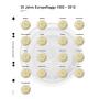 Lindner Multi Collect Vordruckblatt für 2 € MU2E13 Gedenkmünzen: